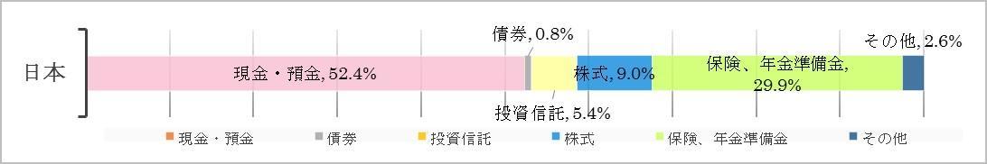 日本家計金融資産.jpg