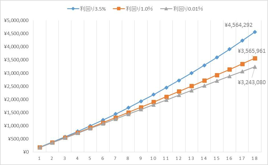 積立シミュレーション.jpg