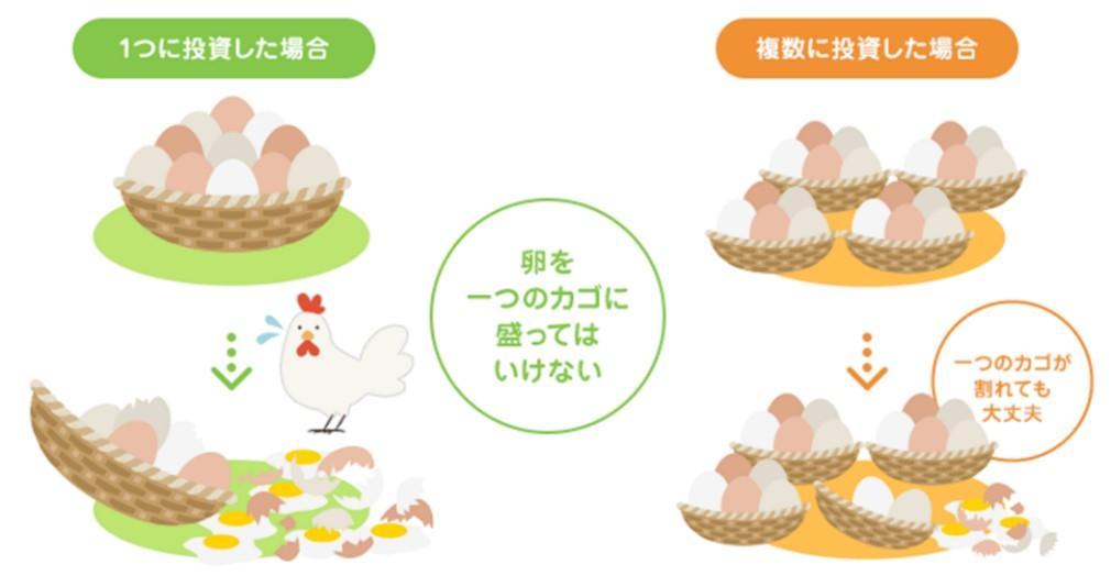卵一つのカゴに盛るな.jpg