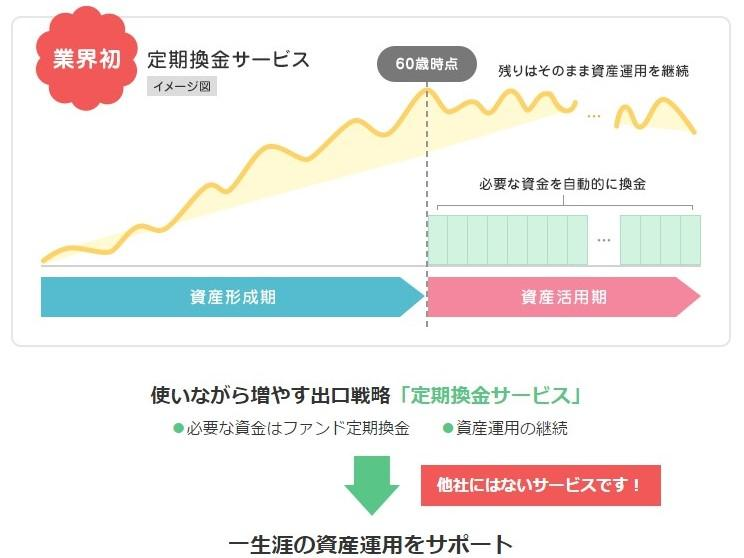 定期換金サービス.jpg